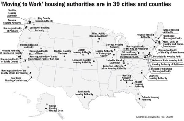 Moving to work housing authorities