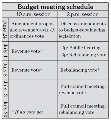 Budget meeting schedule