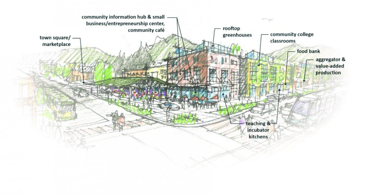 Renderings of the Food Innovation District provided by Via Architecture
