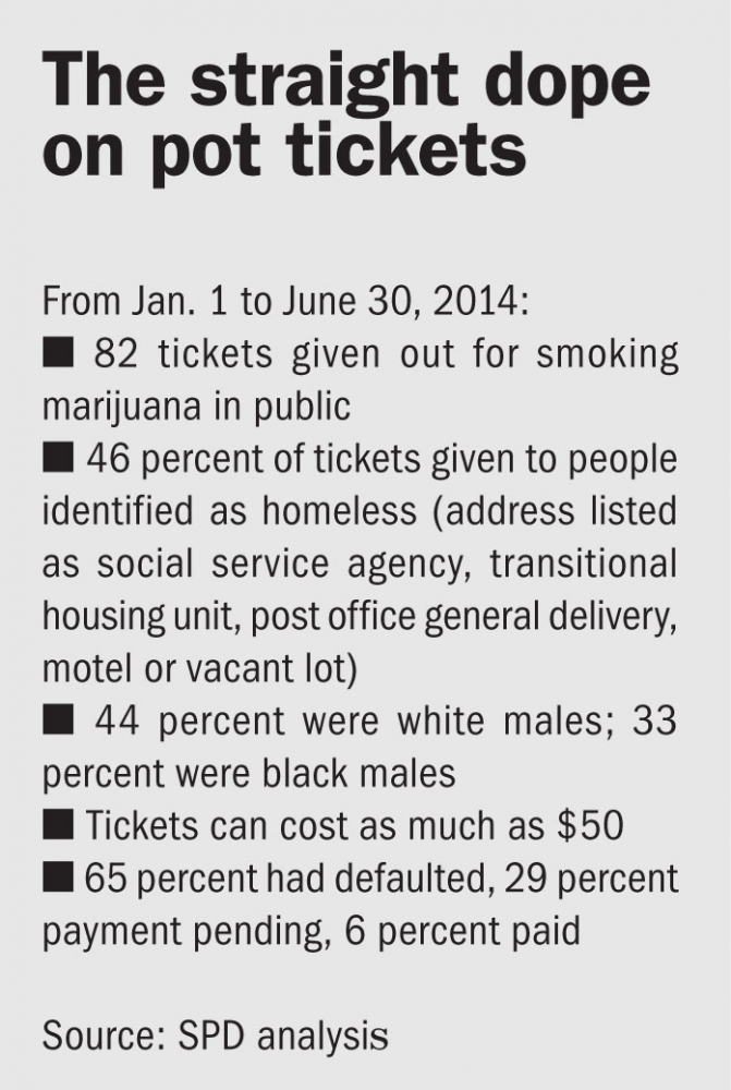 The straight dope on pot tickets